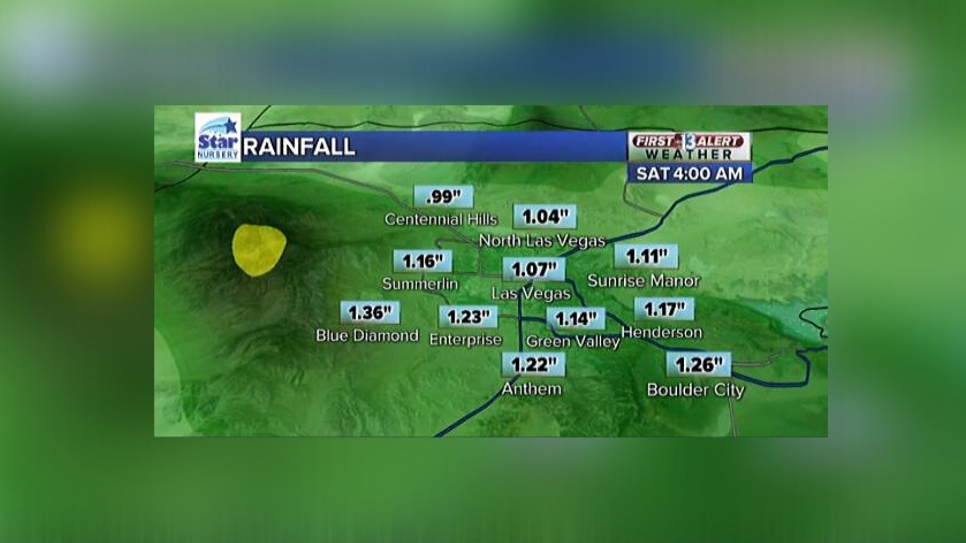 Rain Continues In Las Vegas Valley On Friday Morning