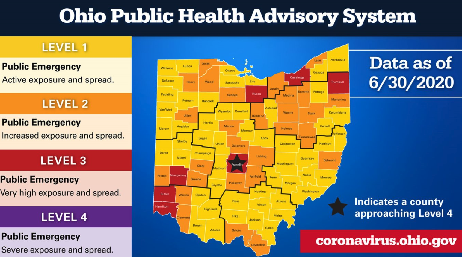 Ohio Creates Color Coded Public Health Alert System To Monitor Covid 19 Spread Across Each County