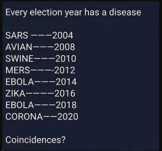 ebola coronavirus meme