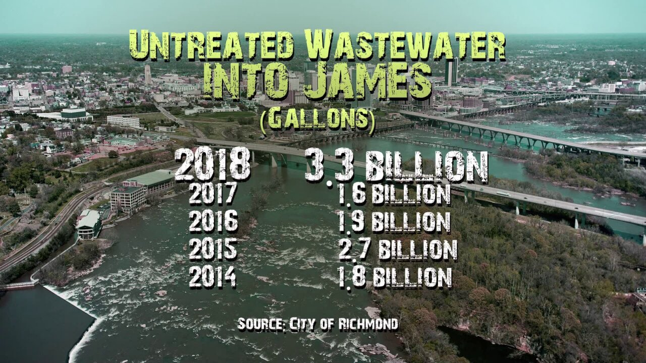 Wastewater into james.jpeg