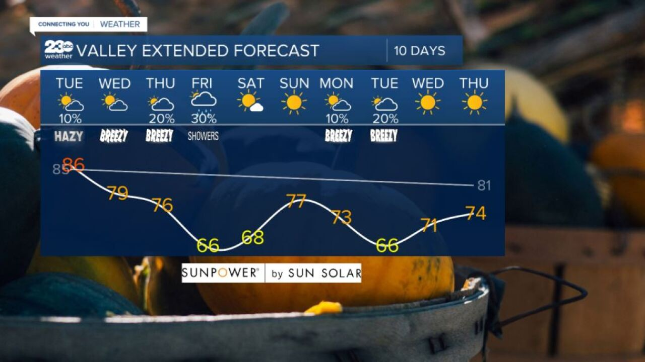 Valley 10-day forecast 10/5/2021