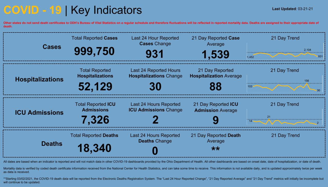 Dashboard _ Key Indicators (32).png