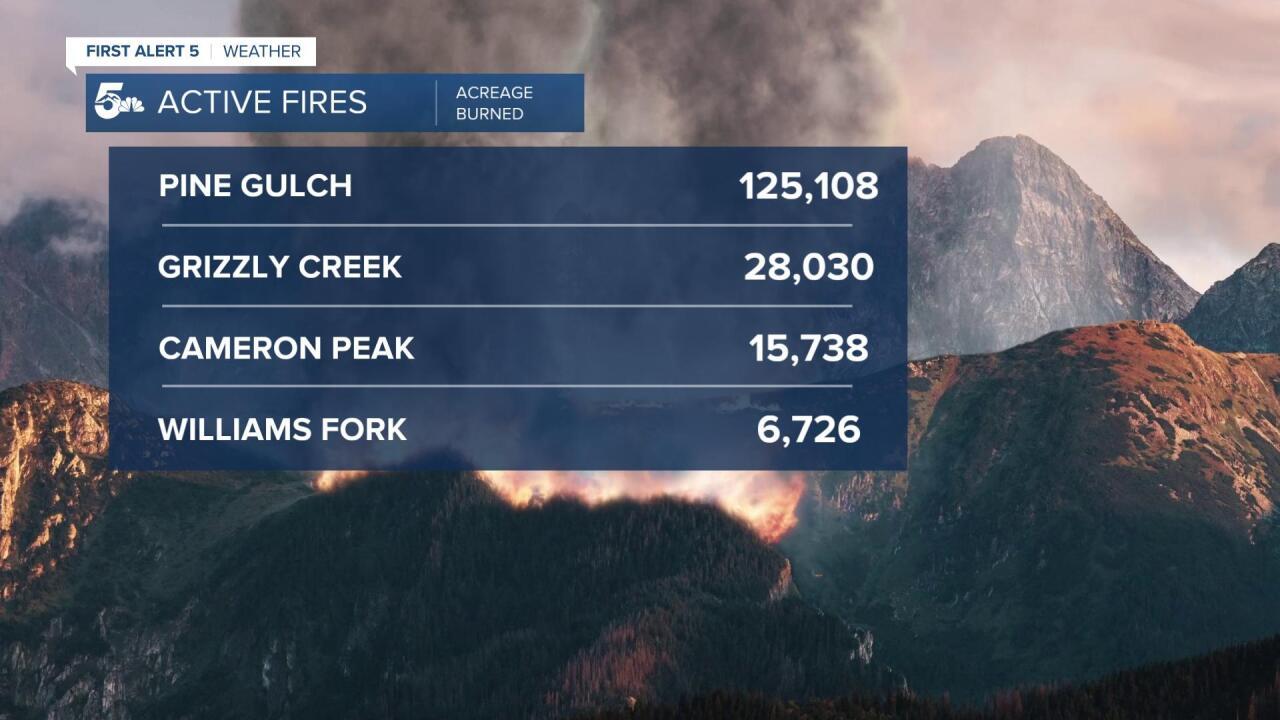 Active Colorado Fires