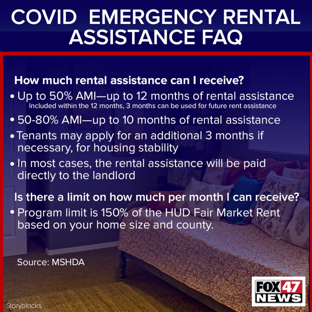 COVID Emergency Rental Assistance FAQ