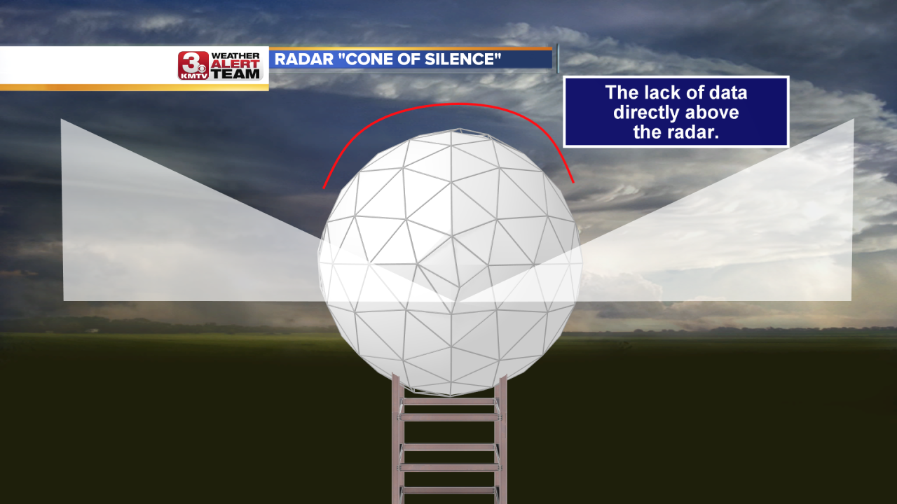 Cone of Silence Explainer.png