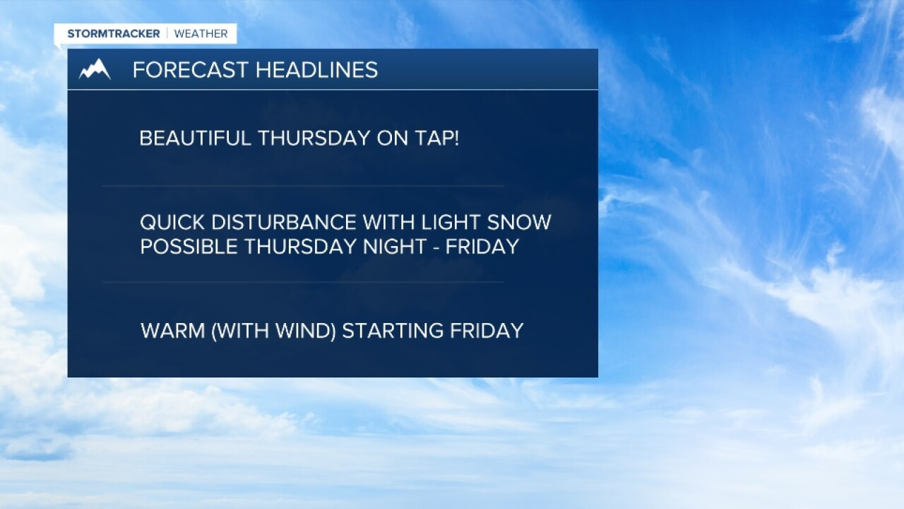 Beautiful Thursday - and then windy