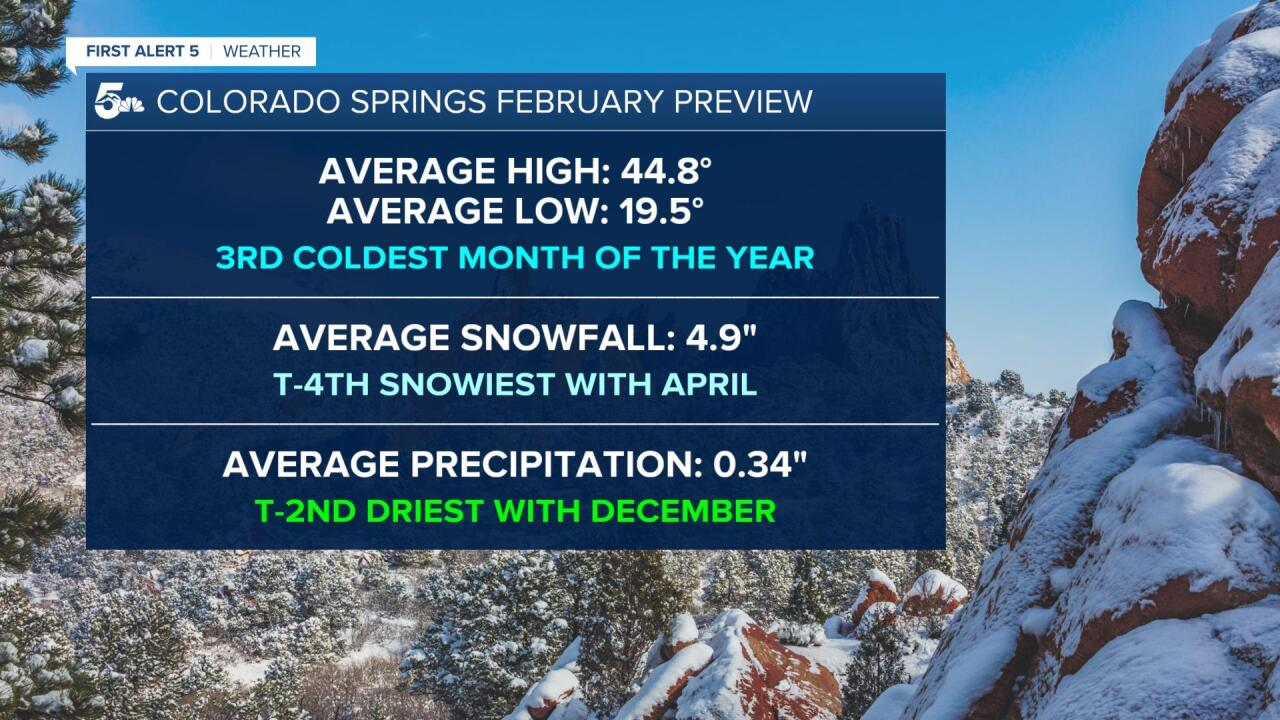Colorado Springs February Preview