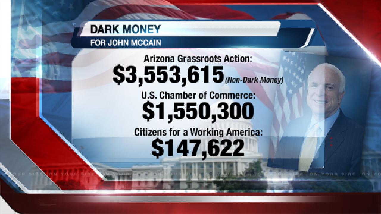 Who's writing the checks in Arizona Senate race?