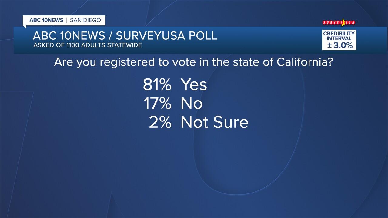 CA_Newsom_poll_01.jpg