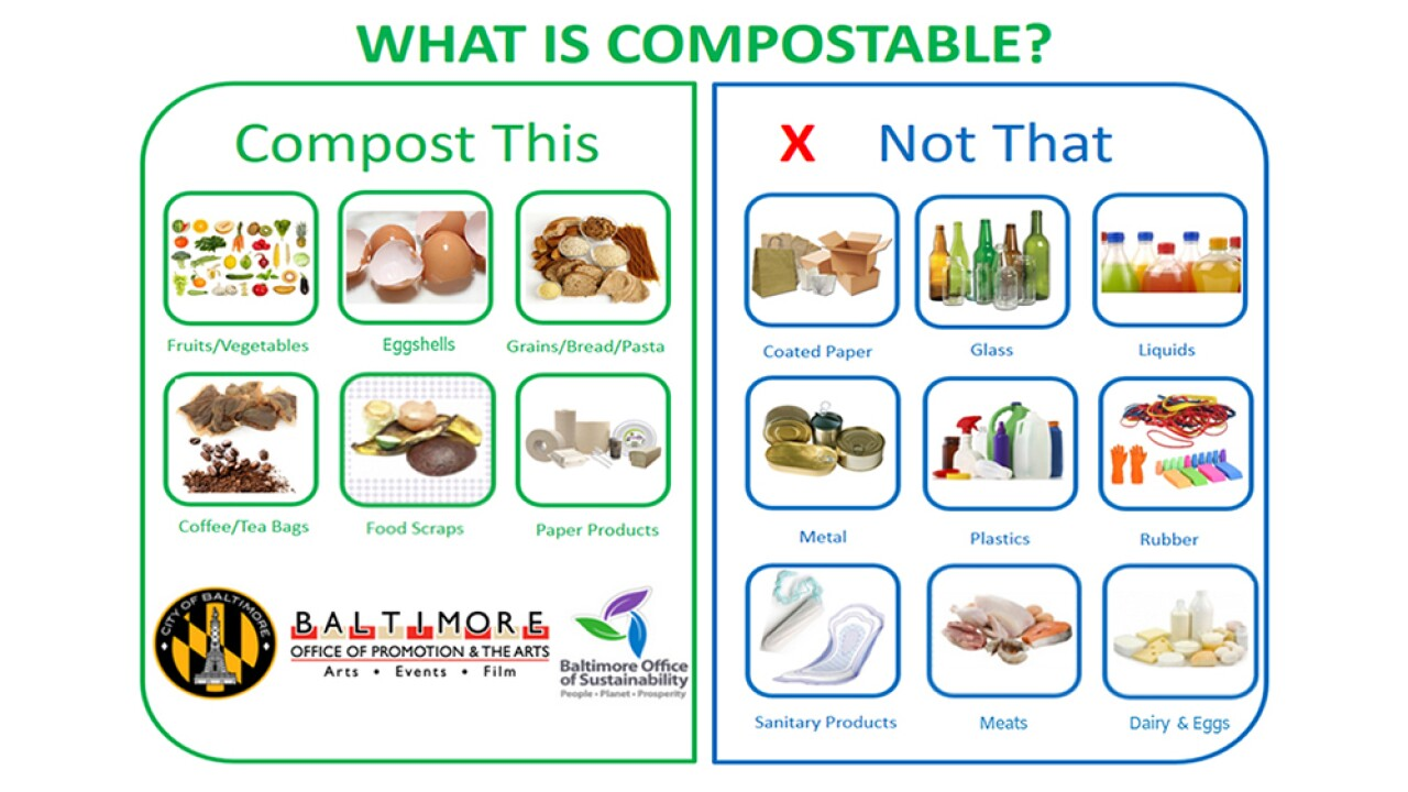 Baltimore Farmers Market Composting Flyer copy.jpg