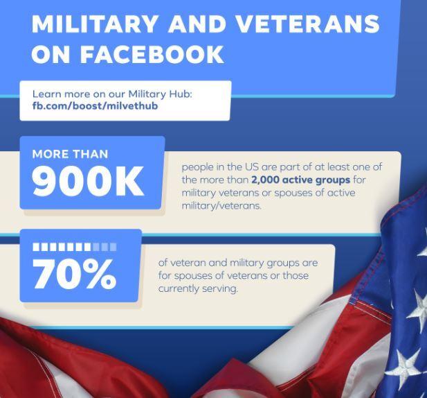 FB Veterans.JPG