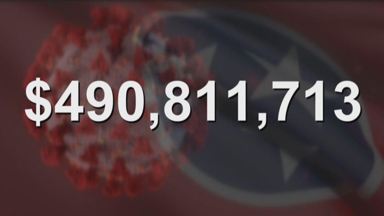 Tennessee COVID spending.jpeg