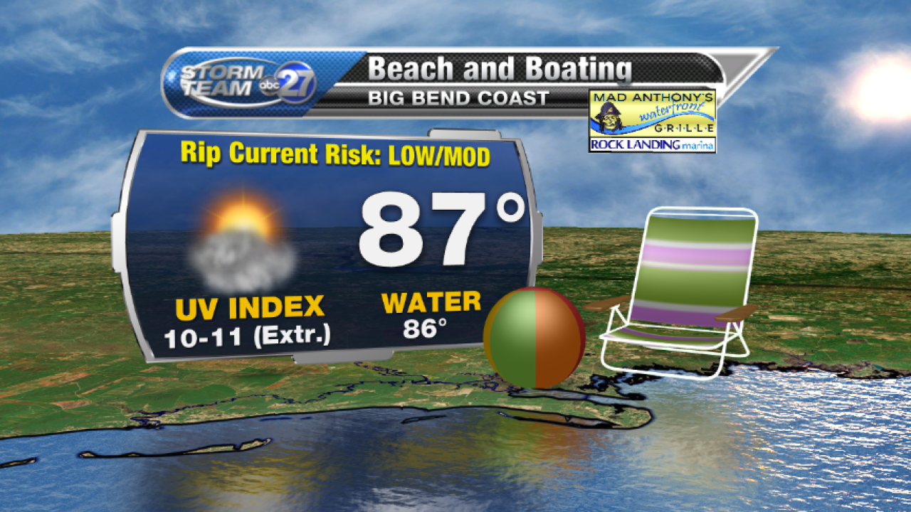 Beach and Boating forecast B (08/01/2017)