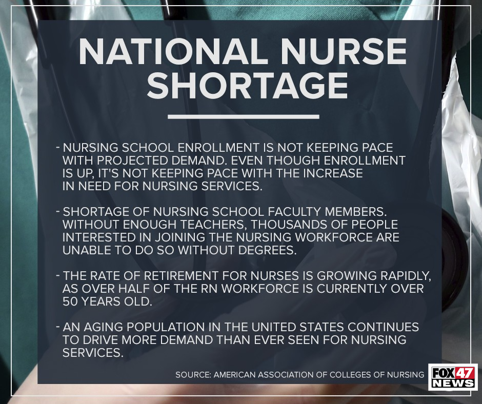 National Nurse Shortage: Things to know