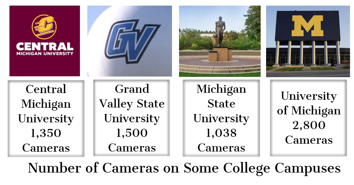 Number if Cameras on Some Colle Campuses