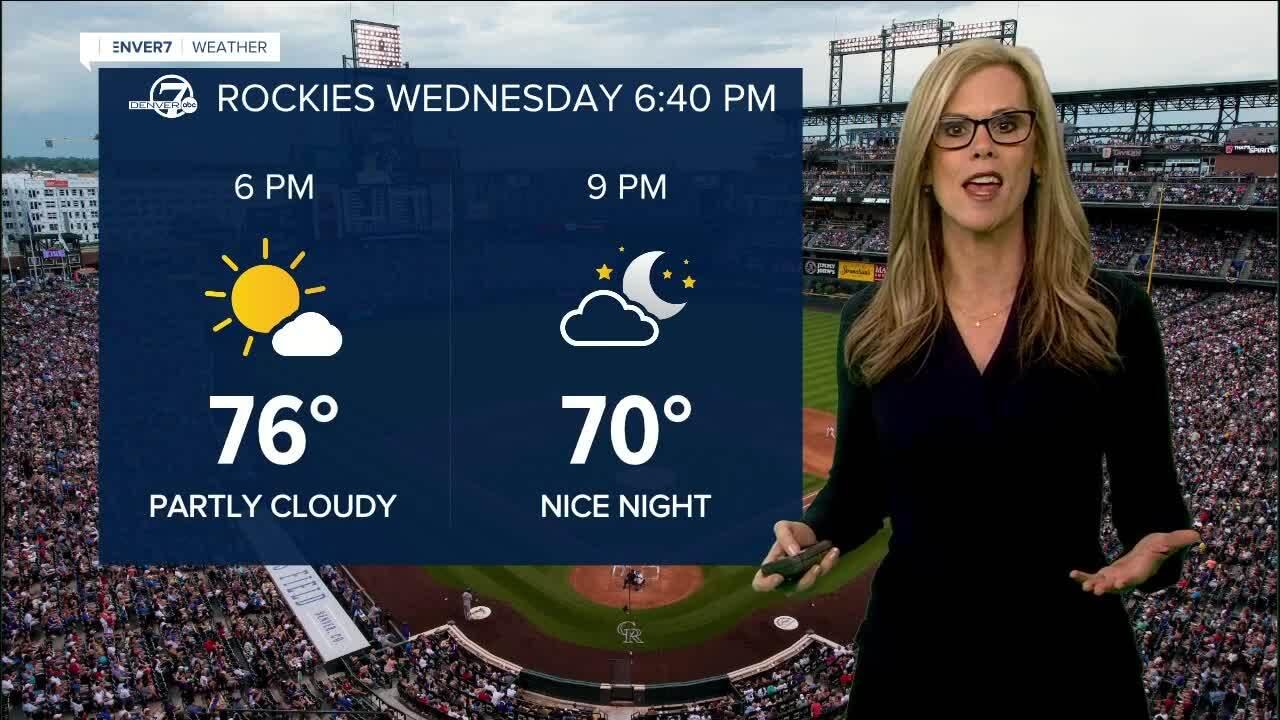 Rockies forecast