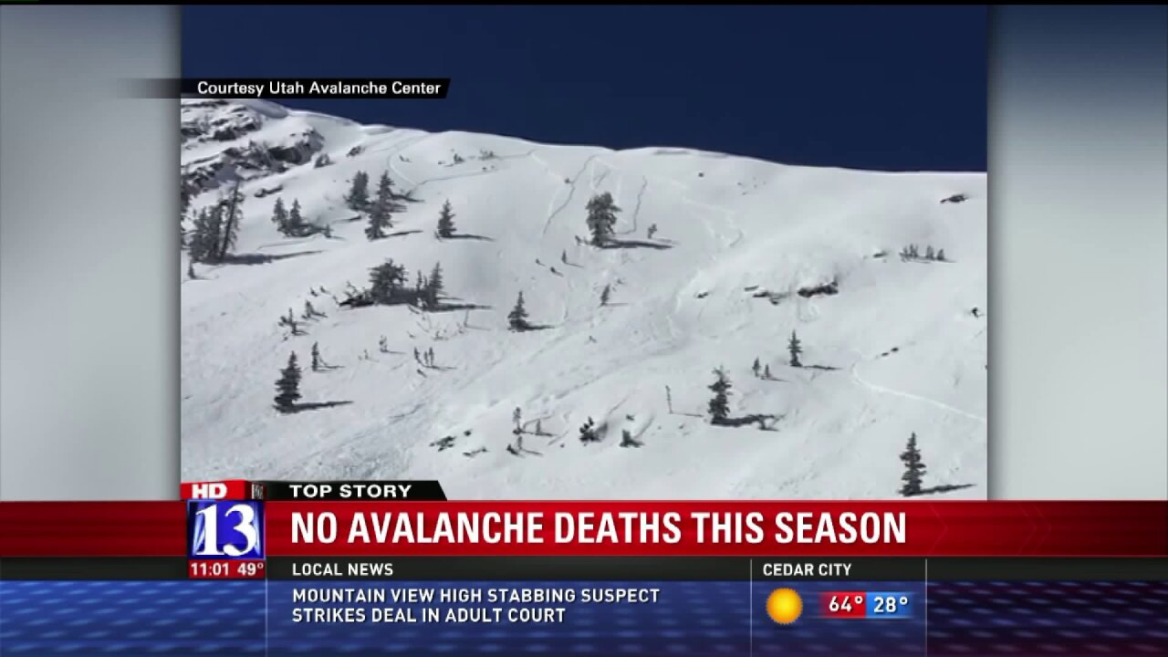 No deaths in Utah avalanches this season; first time in 26years