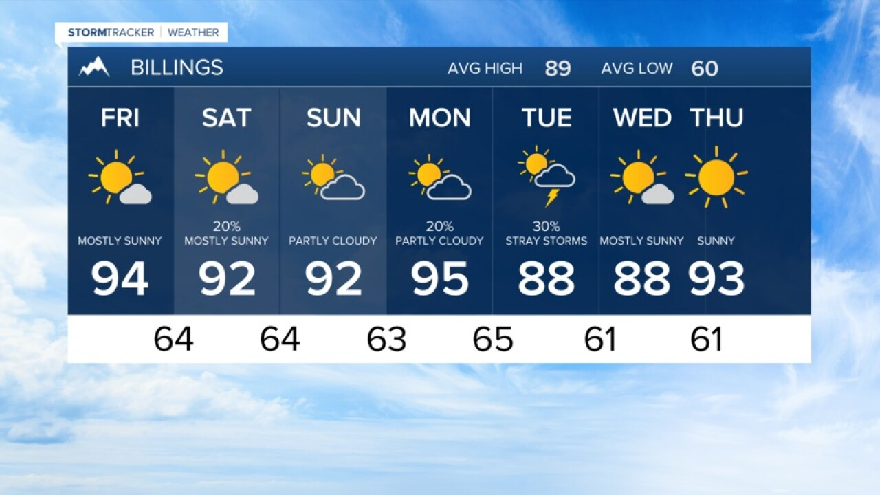 7 DAY FORECAST FRIDAY JULY 31, 2020