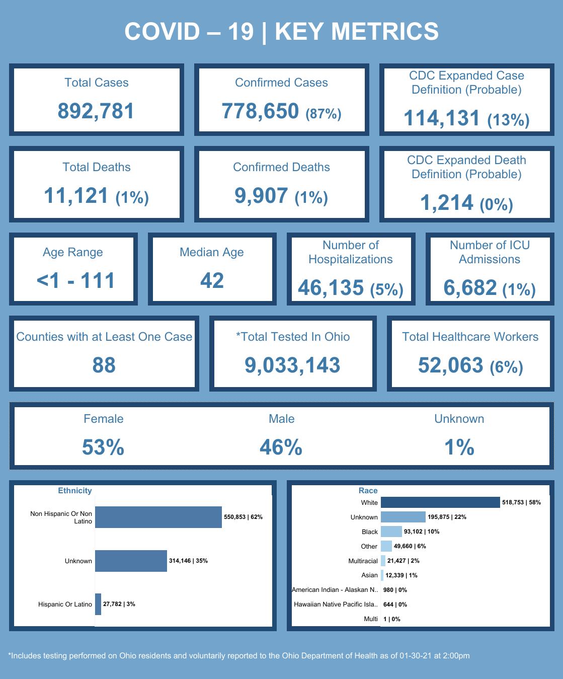 Dashboard | Key Metrics.png