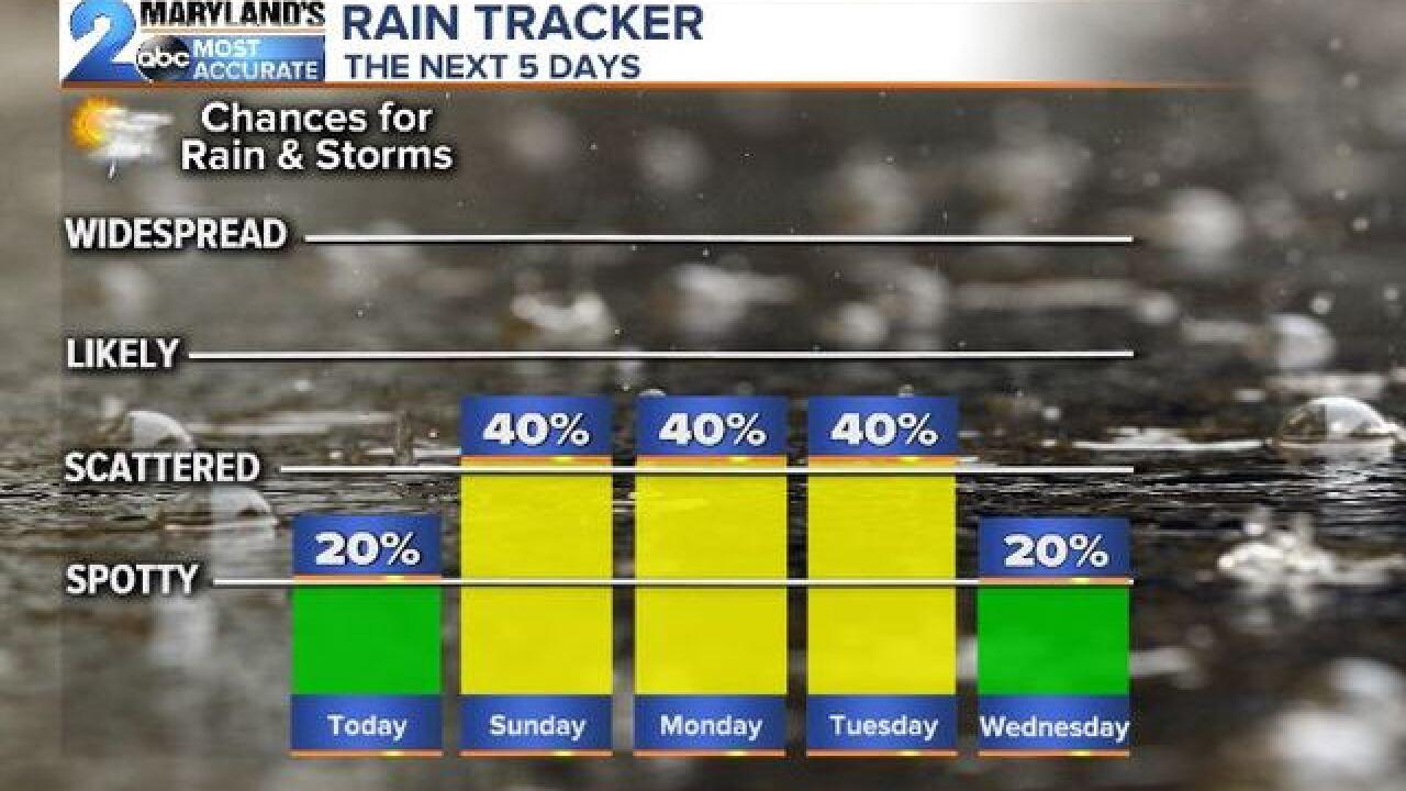 FLOOD CONCERNS: Decreasing Rain Threat