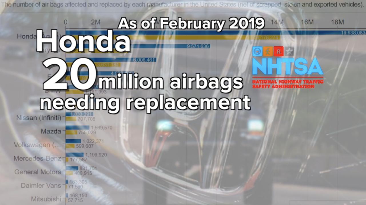 Takata Airbag Recall 2019 Update.png