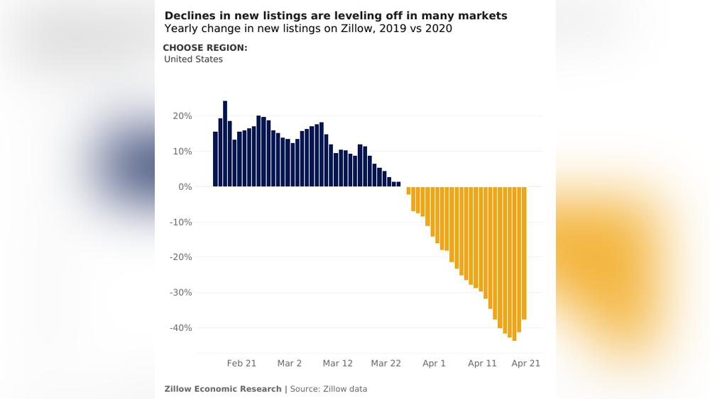 Florida-market-declines.png