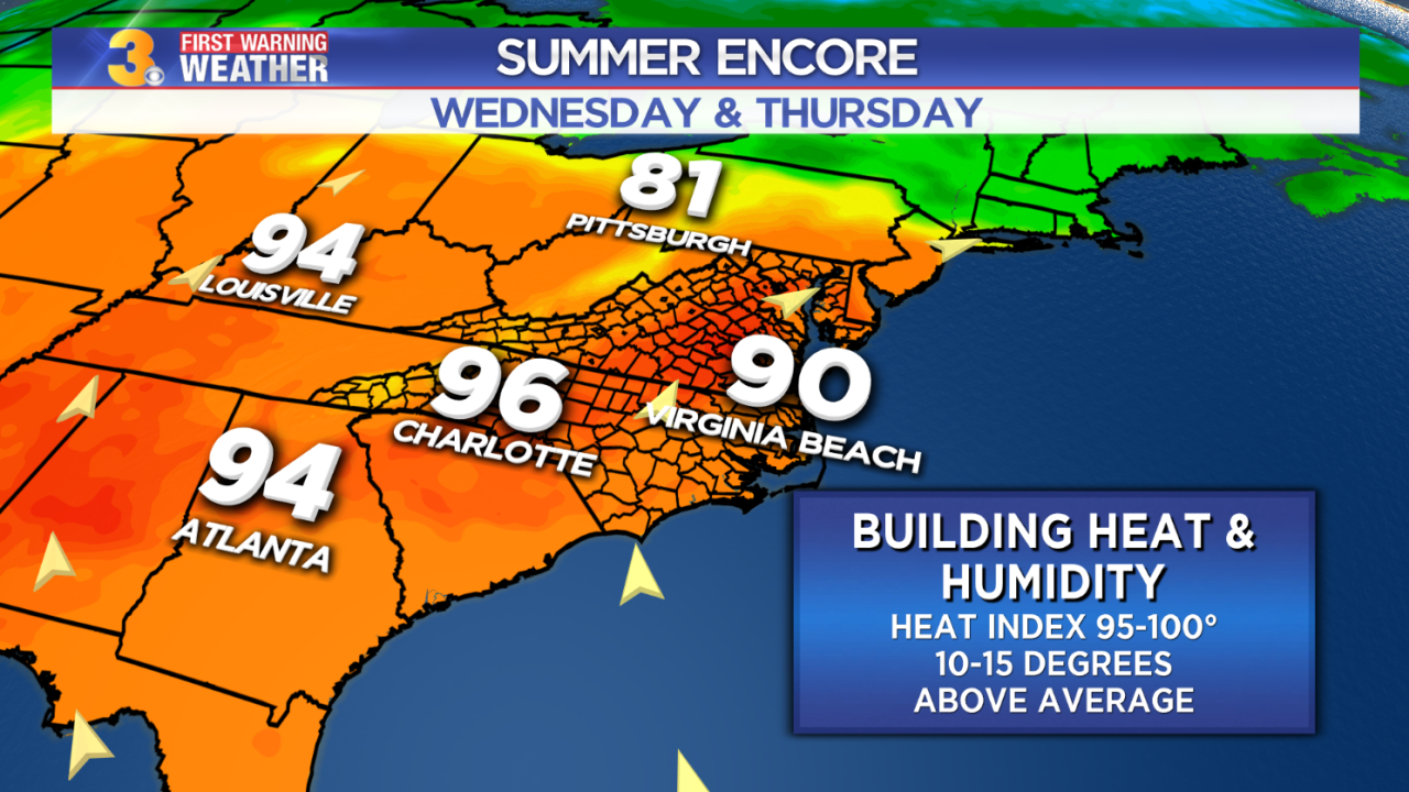Maddie's First Warning Forecast: Building heat & humidity, late week storms