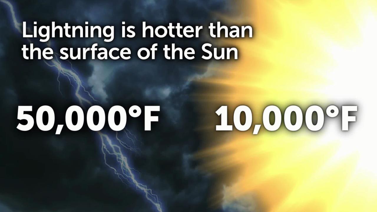 Lightning Temperature.png