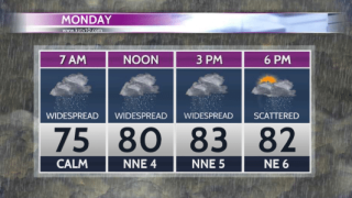 Action 10 Weather: Monday's rain and Caribbean disturbance