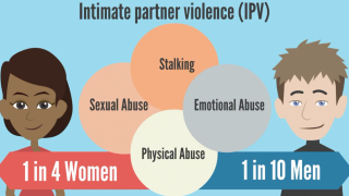 Intimate Partner Violence and veterans