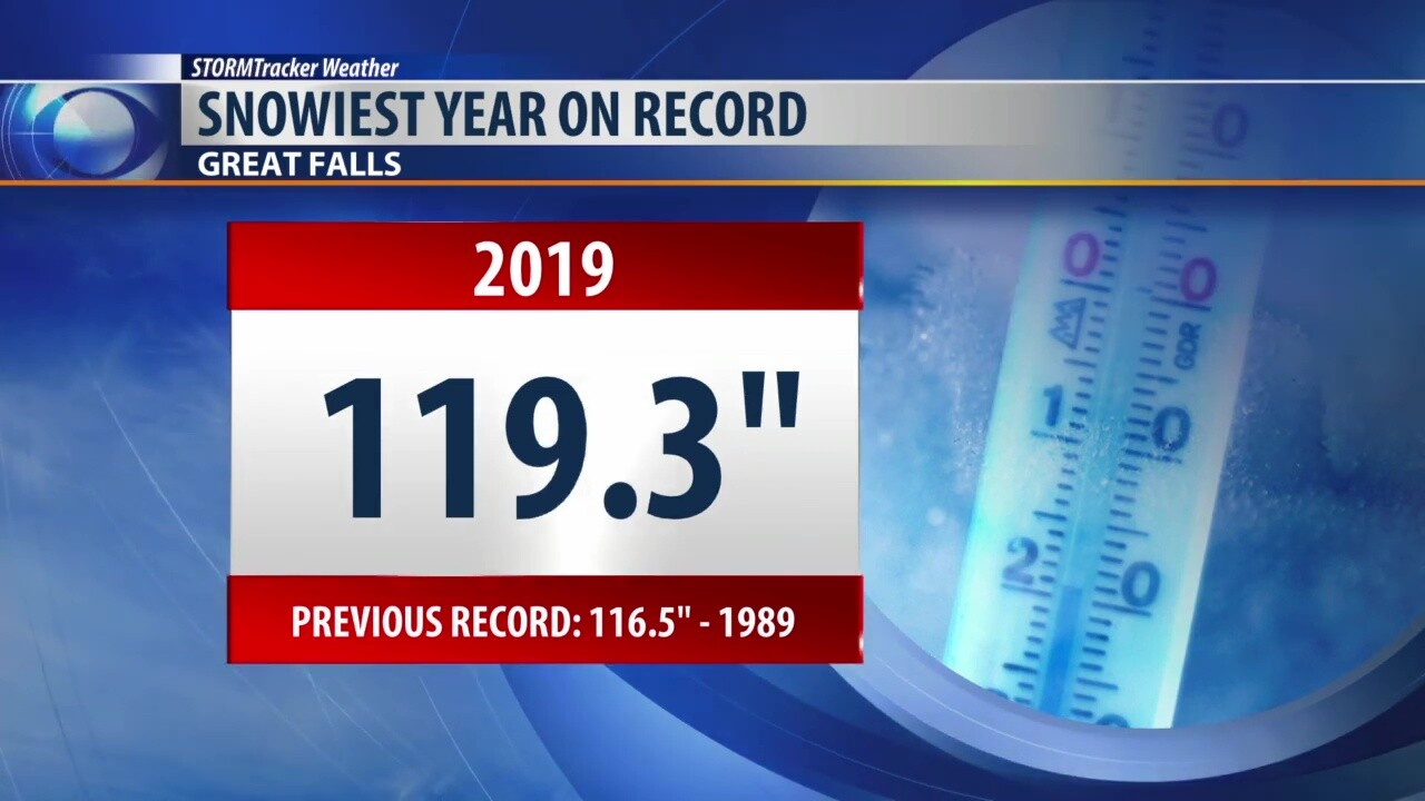 Record-breaking snowfall for Great Falls