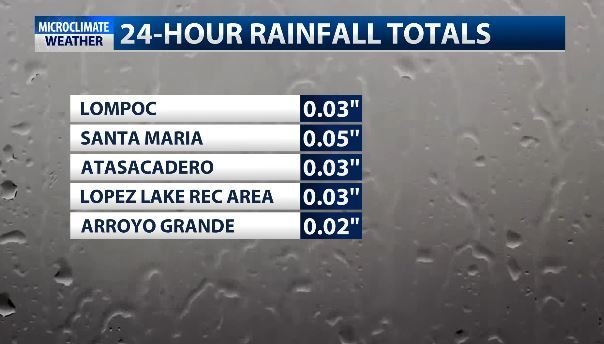 24 HOUR RAIN 815.JPG