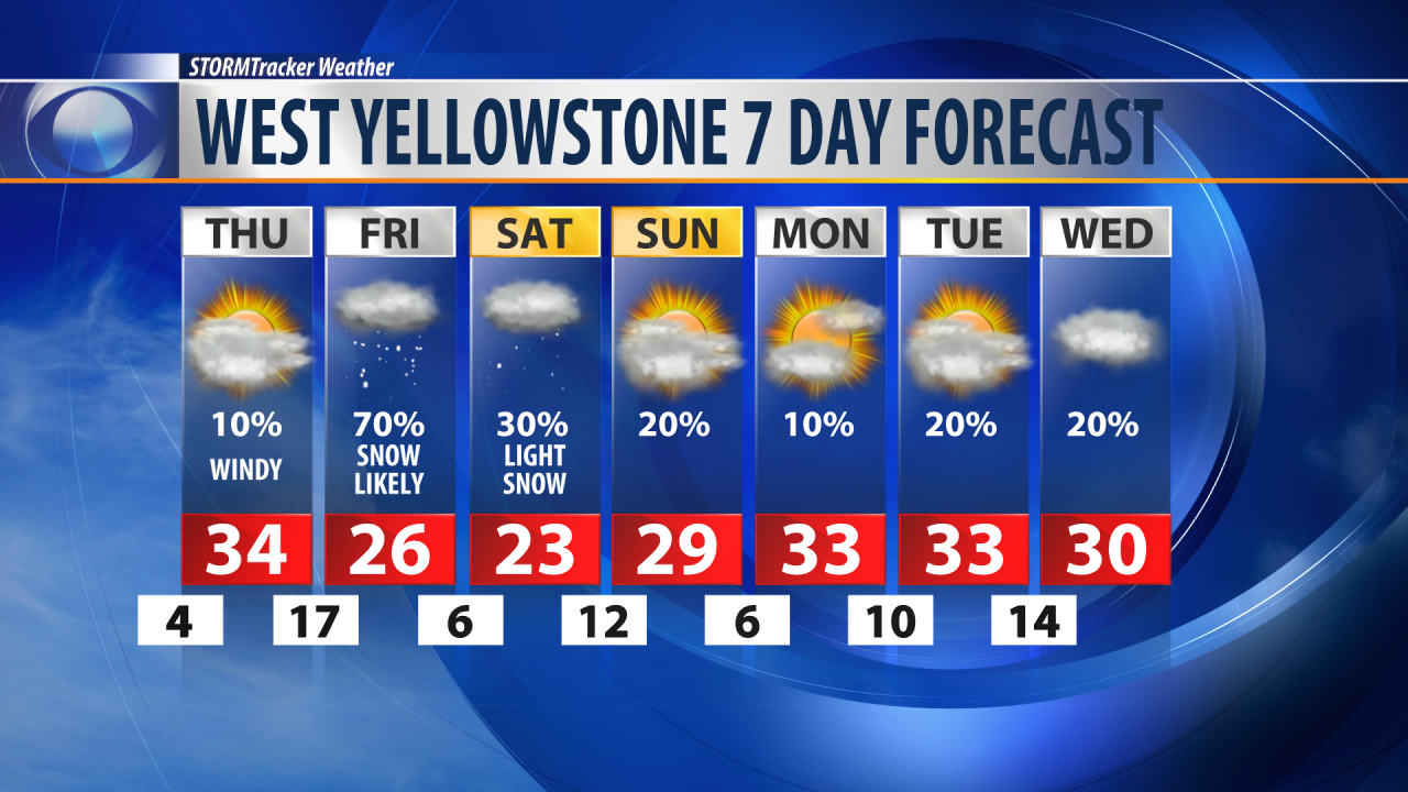HD 7 DAY PM TEMPLATE W YELLOWSTONE.png