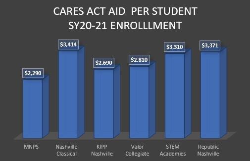 cares act 2021.jpg