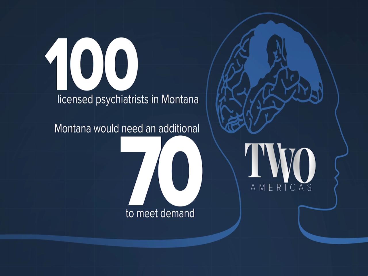 Licensed psychiatrists in Montana