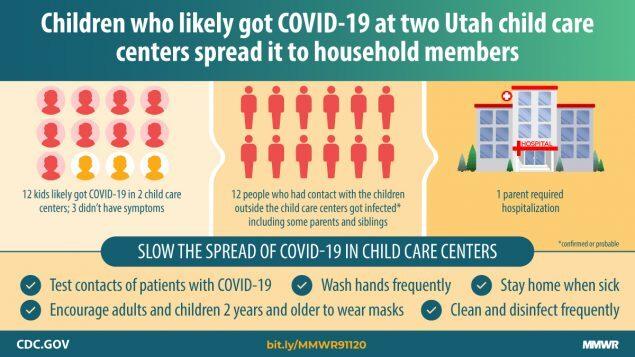 Utah Childcare Covid.jpg