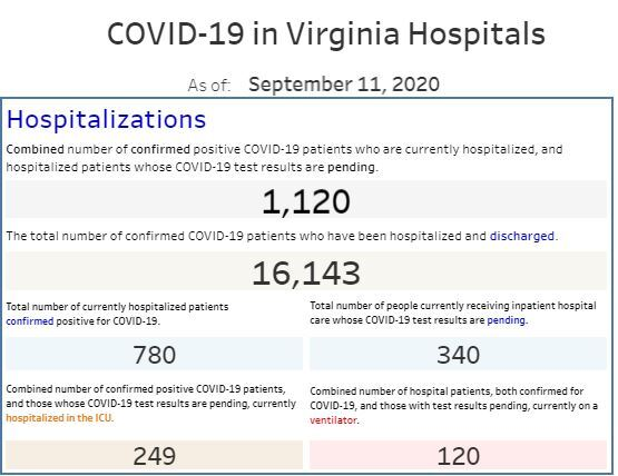 Virginia Hospital and Healthcare Association September 11.JPG