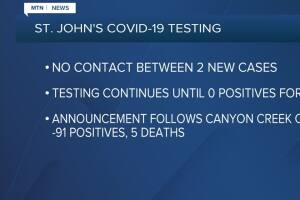 Billings care center announces COVID-19 testing results after employee contracts virus