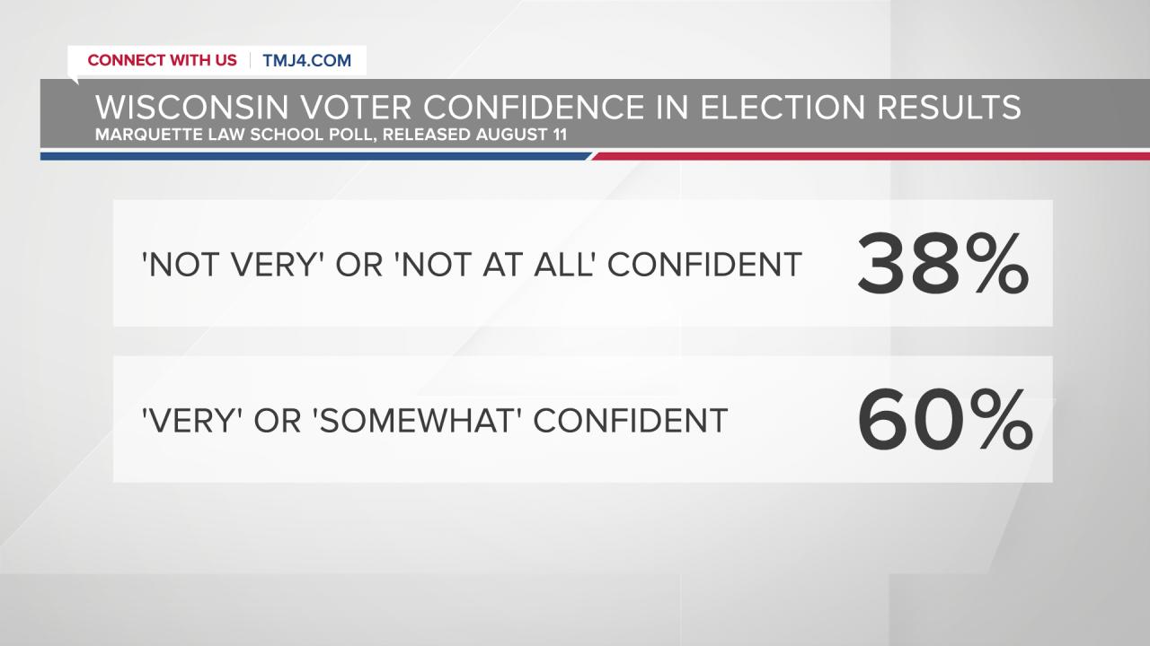 JORDAN 360 Election Investigations Poll FS 4.png
