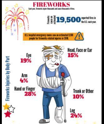 FIREWORK STATISTICS.JPG