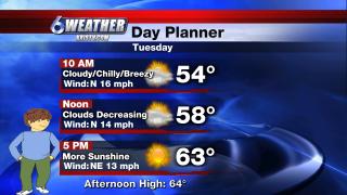 KRIS6 Weather Day Planner 3/2/21
