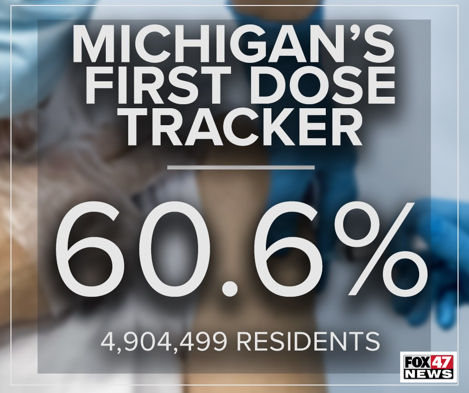 Michigan First Dose Tracker