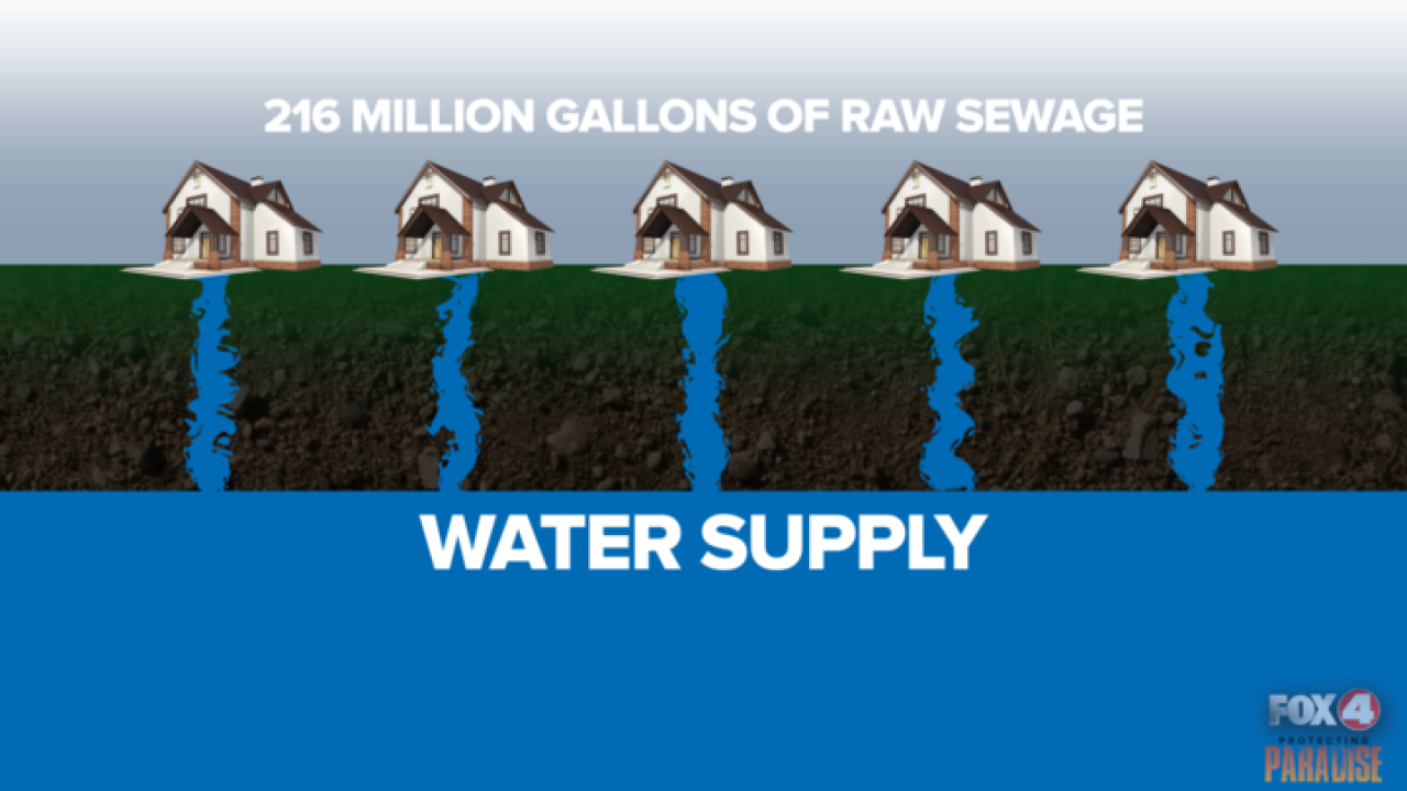 water_supply_graphic-sweeps_720.png