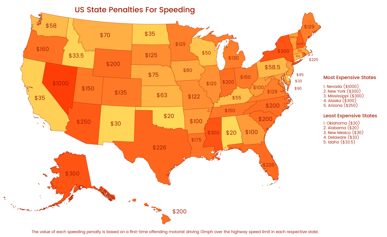 Report: Nevada is the most expensive state for speeding fines