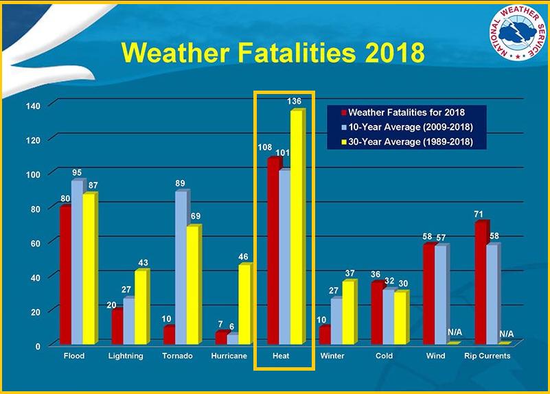 Fatalities.png