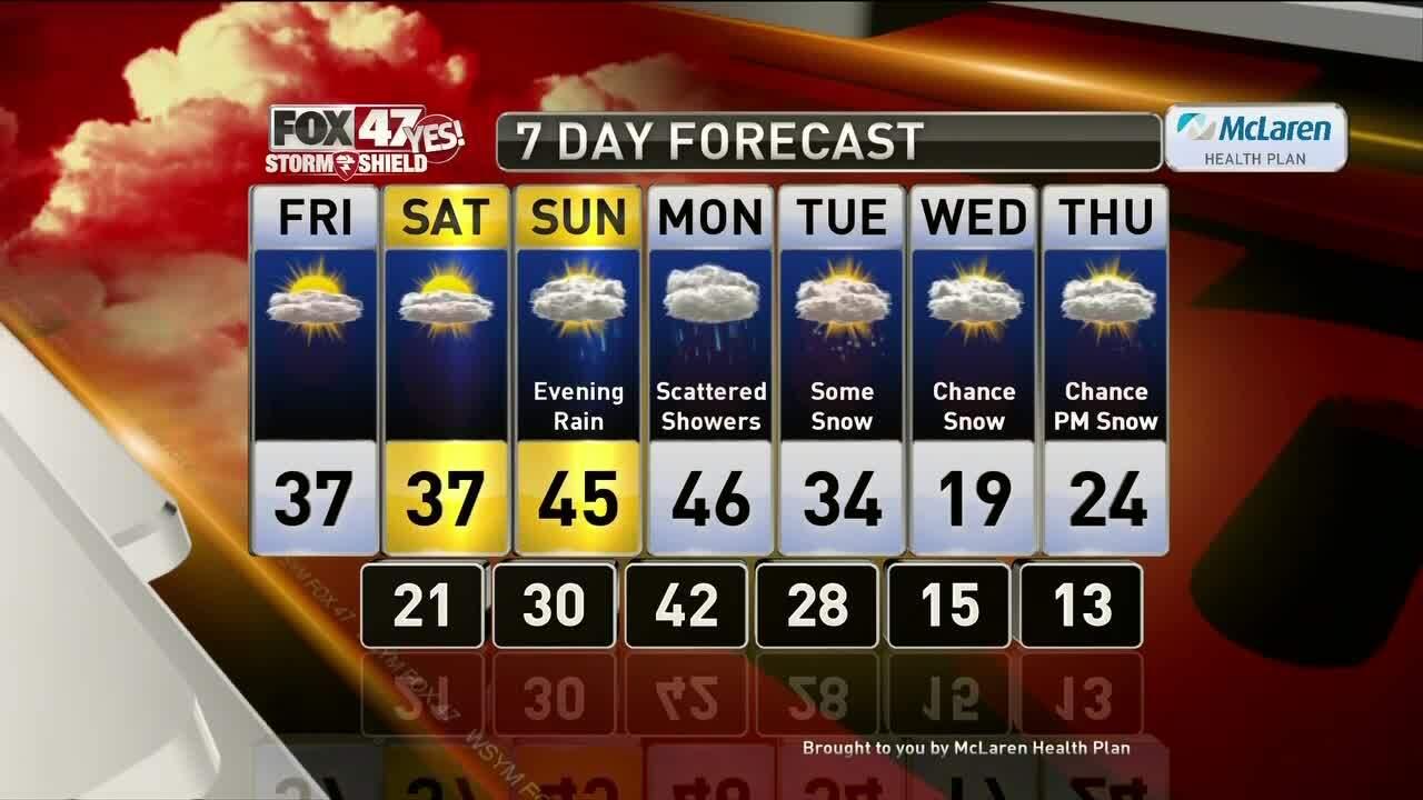 Brett's Forecast 12-5
