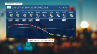 Valley 10-day forecast 10/1/2021