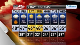 Claire's Forecast 11-26
