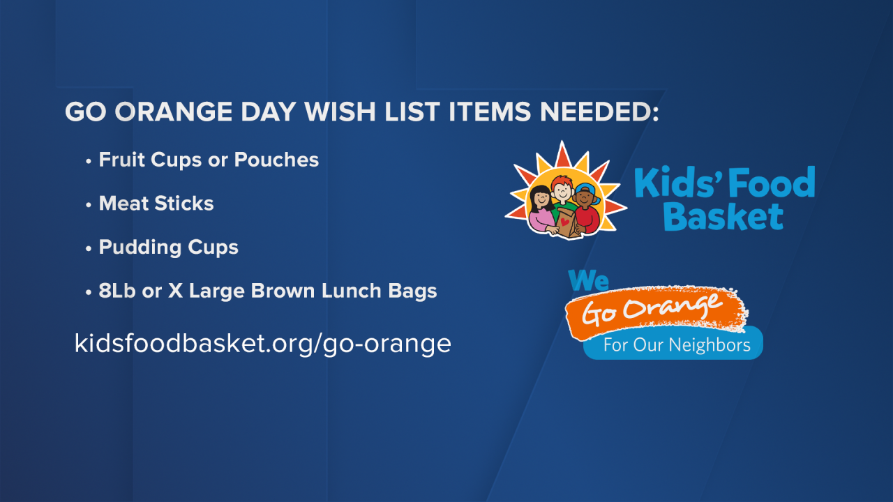 Wish List items to be donated to Kids' Food Basket