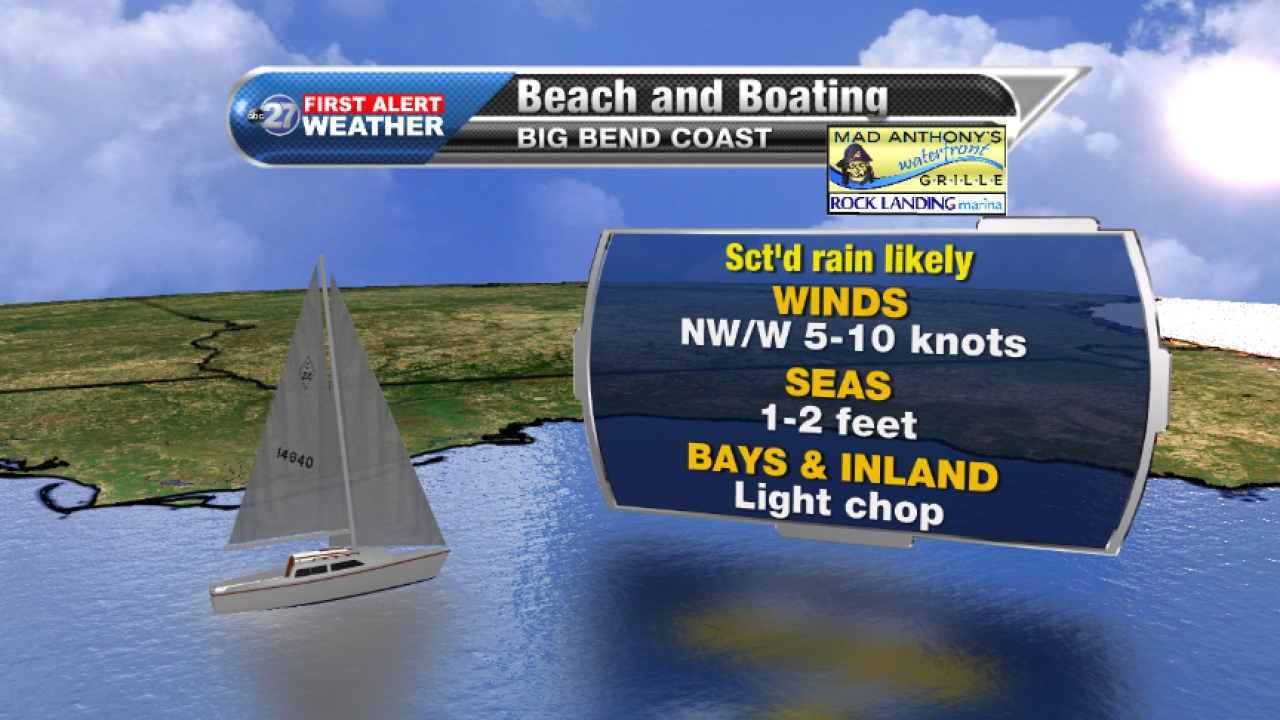Beach and Boating forecast A (08/18/2017)